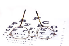 Eye Exam Royalty Free Stock Photography