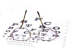 Eye Exam. Glasses and eye chart Royalty Free Stock Photography