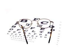 Eye Exam. Glasses on an eye chart Royalty Free Stock Photos