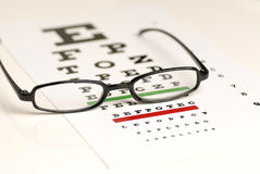 Eye exam chart Stock Images