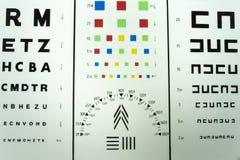 Eye exam chart Royalty Free Stock Images