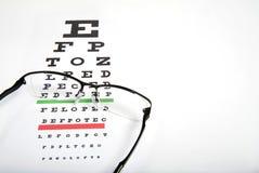 Eye glasses on eyesight test chart background close up. stock photography