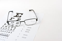 Eye glasses on eyesight test chart background royalty free stock photos