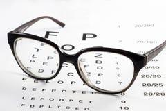 Eye glasses on eyesight test chart. Background close up royalty free stock image