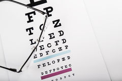 Eye glasses and test chart. On white background Stock Photography