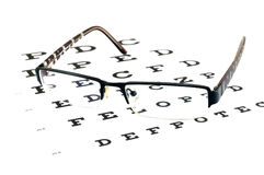 Eye sight test. Glasses on a eye sight test chart isolated on white background Stock Photography