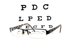 Eye sight test Royalty Free Stock Photography