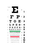 Eye test chart Stock Photos
