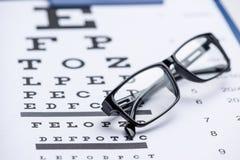 Eye test. Eye chart test with black glasses royalty free stock photo
