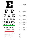 Eye test chart use by doctors. Vector Stock Photography