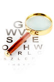 Eye Testing Chart Royalty Free Stock Photography
