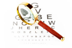 Eye Testing Chart Royalty Free Stock Photos