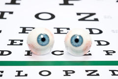 Eyeballs on chart. A pair of prosthetic eyeballs on a snellen eye chart Royalty Free Stock Photo