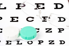 Eyecare. Contact lenses and glasses on top of an eye chart Stock Photography