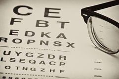 Eyechart do vintage Fotos de Stock Royalty Free