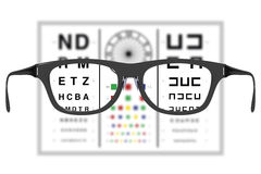 Eyeglases in a vision test where the lenses offer a sharp vision Royalty Free Stock Photography