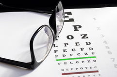 Eyeglasses and eye chart Royalty Free Stock Photography