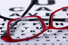 Eyeglasses and eye chart Royalty Free Stock Image