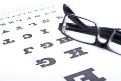 Eyeglasses over eye chart. Royalty Free Stock Images
