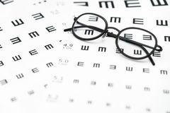 Eyeglasses and visual acuity chart in white background royalty free stock photography