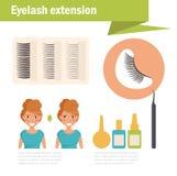 Eyelash extension. Vector. Cartoon. Isolated. Flat Illustration for websites brochures magazines Royalty Free Stock Image