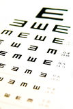 Eyes chart Royalty Free Stock Images
