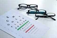 Eyes Test Stock Image