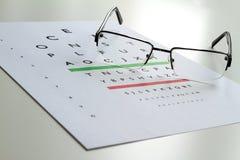 Eyes Test Stock Photography
