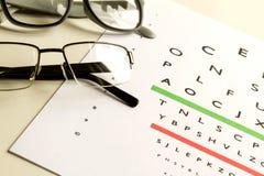 Eyes Test Royalty Free Stock Image