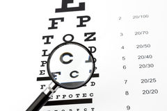 Eyesight test with black small magnifier,  glasses and snellen chart. Eyesight test with black small magnifier, black glasses and snellen chart Royalty Free Stock Image
