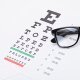 Eyesight test table with glasses over it - studio shot Stock Images