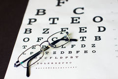Eyesight or vision concept with glasses letters Royalty Free Stock Photos