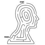 Fácil resolver o labirinto principal Imagens de Stock Royalty Free