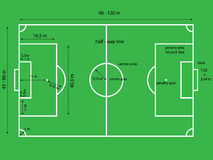 Fält för fotboll (fotboll) stock illustrationer