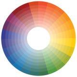färghjul Royaltyfria Bilder