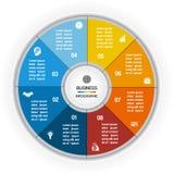 Färgrik cirkel för cyklisk process på åtta positioner Arkivbilder