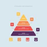 Färgrik Infographic pyramid Arkivfoton