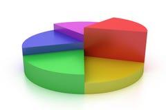 färgrik pie för diagram Arkivbild