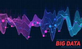 Färgrik visualization för stora data Futuristiskt infographic Estetisk design för information Visuell datakomplexitet Arkivfoto
