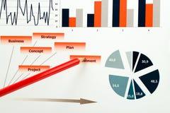 Färgrika grafer, diagram, marknadsföringsforskning och affärsårsrapportbakgrund, ledningprojekt, budget- planläggning som är fina Arkivbilder
