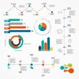 Färgrika informationsdiagram om vektor för dina affärspresentationer Arkivbilder