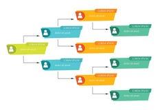 Färgrikt affärsstrukturbegrepp, diagram för företags organisation stock illustrationer