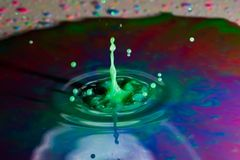 färgstänkfärg Arkivfoto