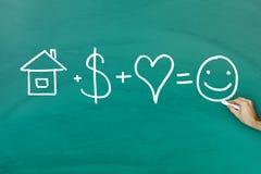 Fórmula da felicidade Fotos de Stock Royalty Free