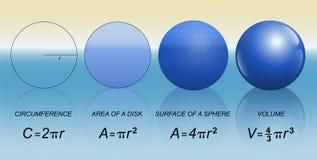 Fórmula matemática de la esfera del círculo libre illustration