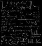 Fórmulas de la matemáticas ilustración del vector