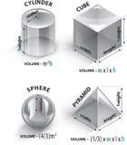 Fórmulas do volume imagem de stock