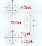 Fórmulas matemáticas Fotografía de archivo libre de regalías