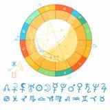 Födelse- astrologiskt diagram, zodiaktecken också vektor för coreldrawillustration Arkivbild