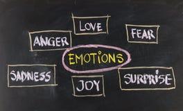 Förälskelse, skräck, glädje, ilska, överrrakning och sorgsenhet Arkivfoto